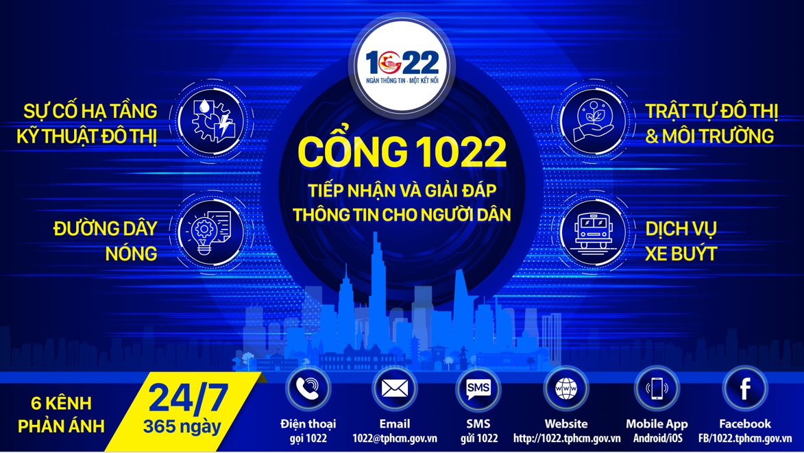 Tài liệu hướng dẫn sử dụng chức năng thực hiện xử lý phản ánh lĩnh vực trật tự đô thị trên hệ thống 1022